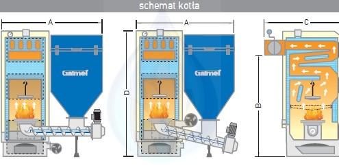 Схема устройства котла Galmet KWP
