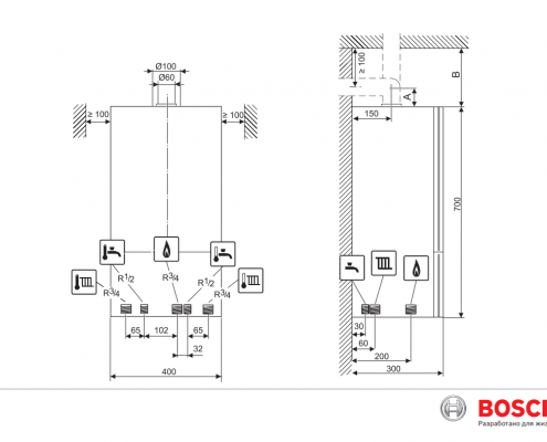 габаритные размеры котла Bosch Gaz 6000