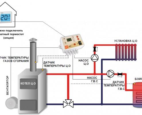 Схема устройства контроллера MTS 10Z