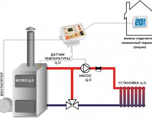 Схема устройства контроллера MTS 8z