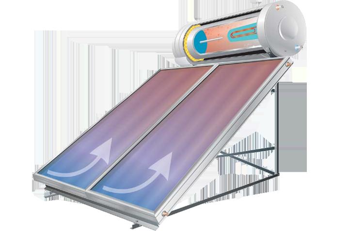 Схема действия термосифатной солнечной системы